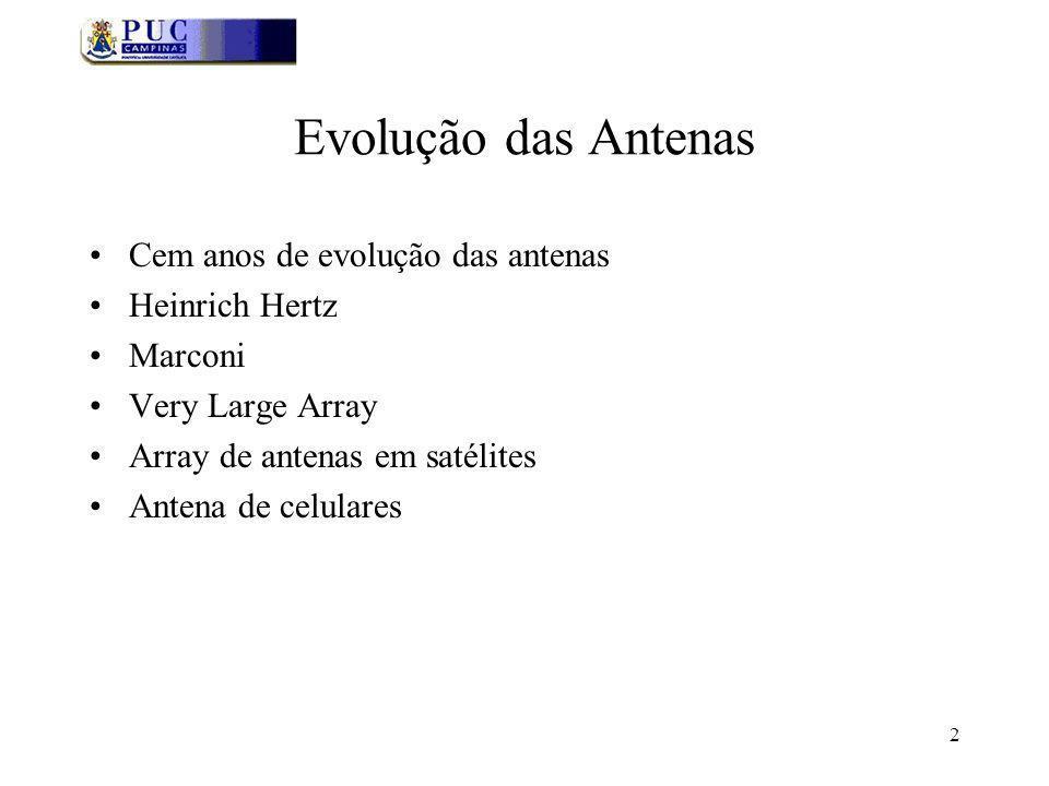 Evolução das Antenas Cem anos de evolução das antenas Heinrich Hertz