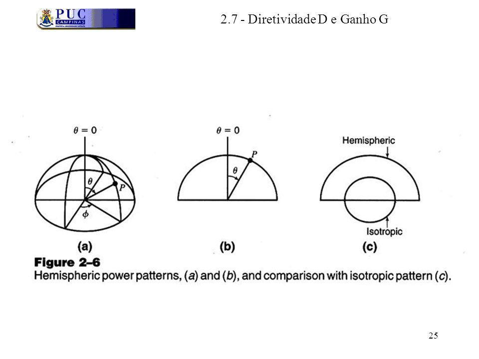 2.7 - Diretividade D e Ganho G