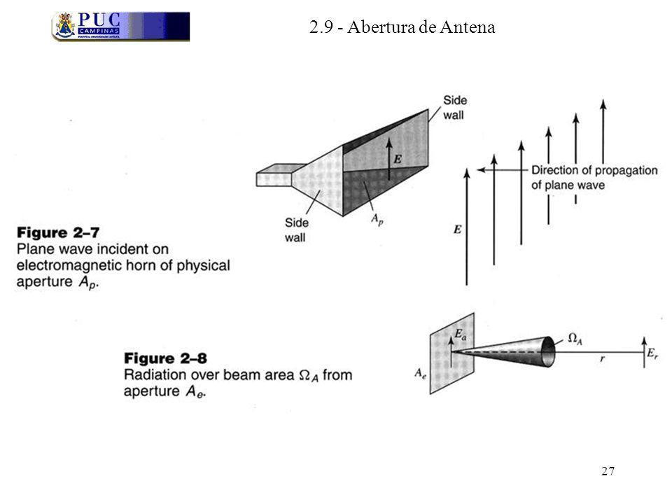 2.9 - Abertura de Antena