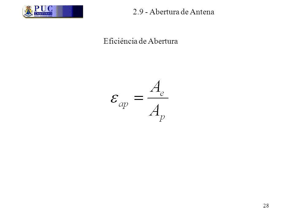 2.9 - Abertura de Antena Eficiência de Abertura