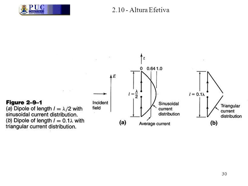 2.10 - Altura Efetiva