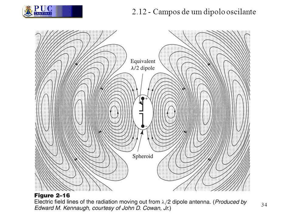 2.12 - Campos de um dipolo oscilante