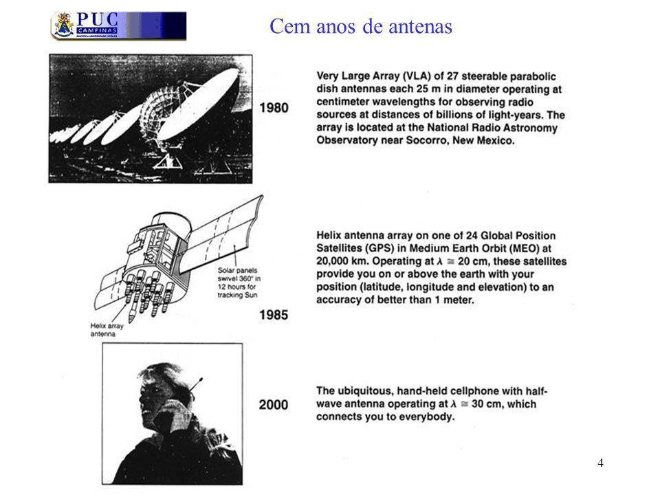 Cem anos de antenas