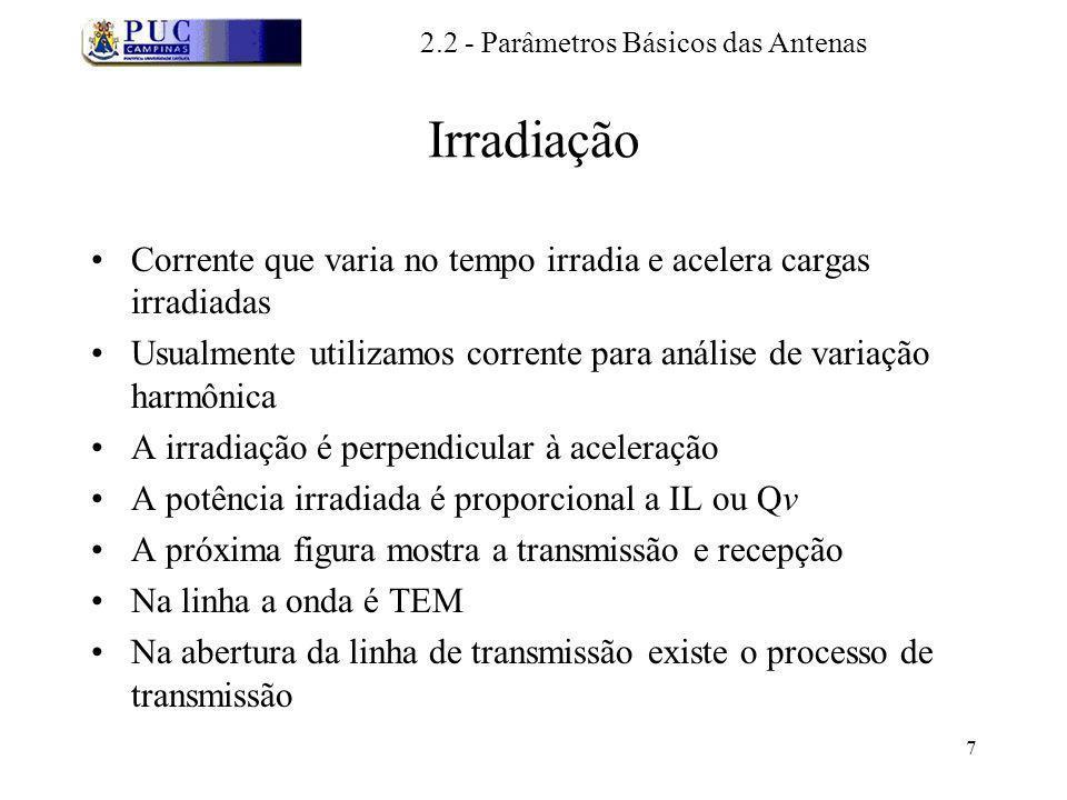 2.2 - Parâmetros Básicos das Antenas
