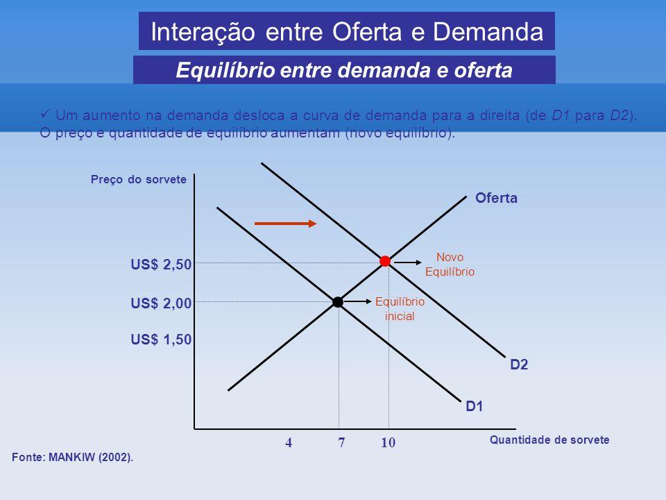 Equilíbrio entre demanda e oferta