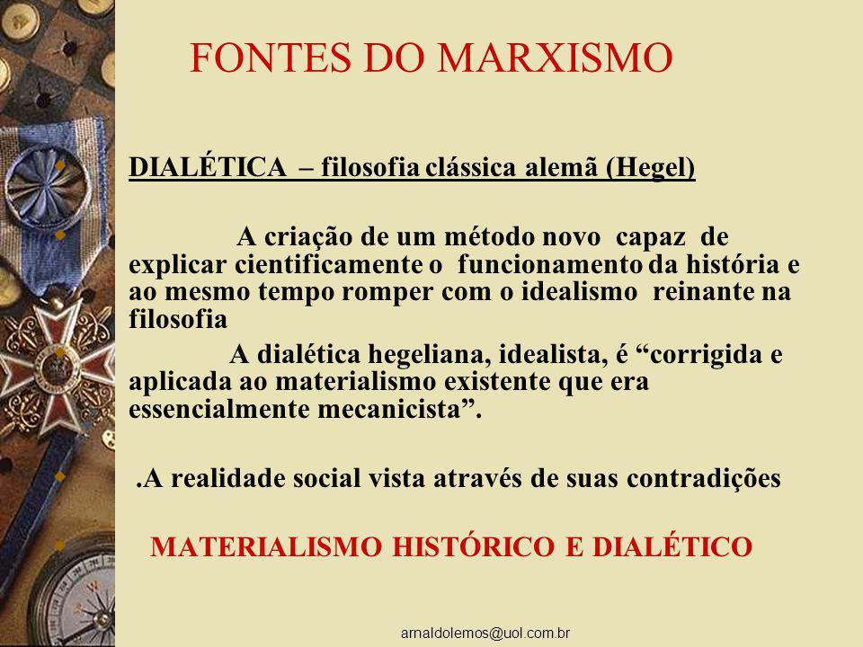 FONTES DO MARXISMO DIALÉTICA – filosofia clássica alemã (Hegel)