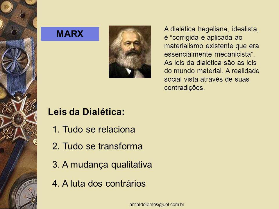 MARX Leis da Dialética: 1. Tudo se relaciona 2. Tudo se transforma