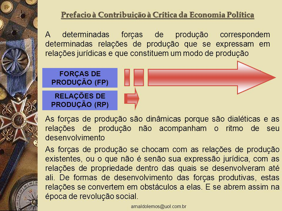 Prefacio à Contribuição à Crítica da Economia Política