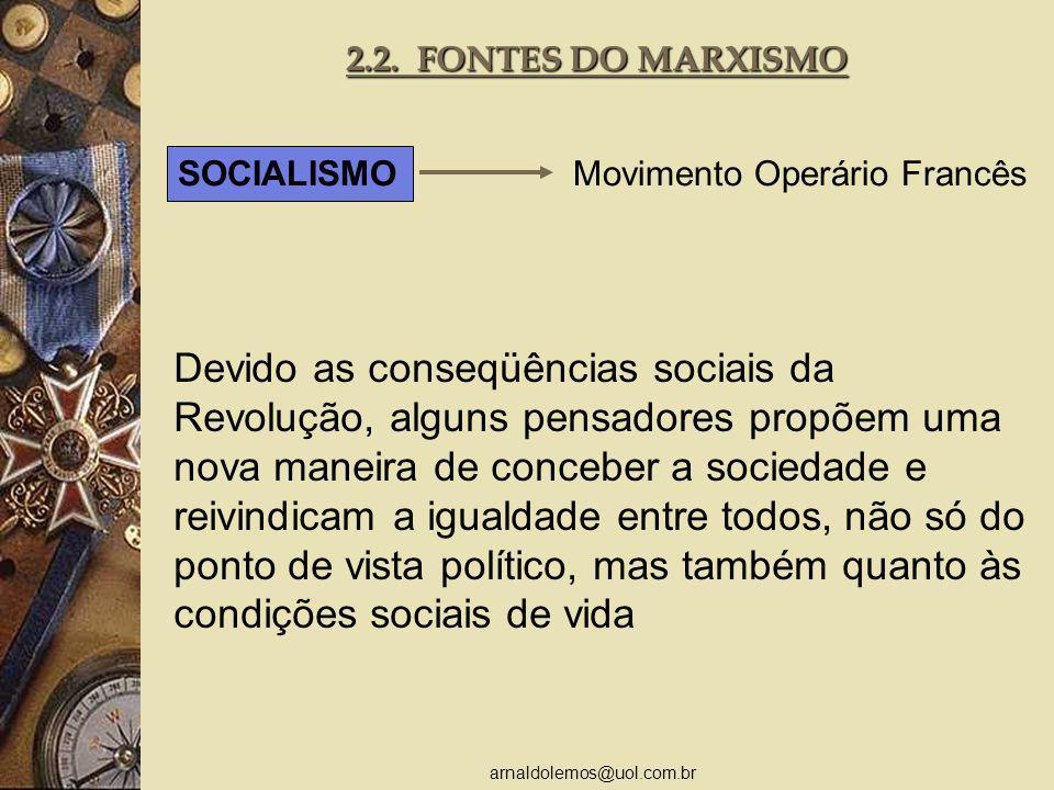 2.2. FONTES DO MARXISMO SOCIALISMO. Movimento Operário Francês.