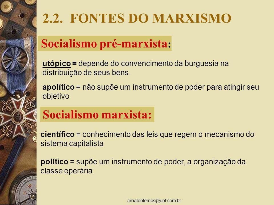 2.2. FONTES DO MARXISMO Socialismo marxista: Socialismo pré-marxista: