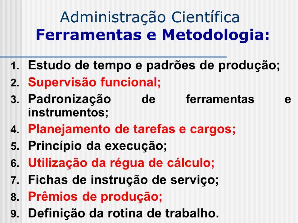 Administração Científica Ferramentas e Metodologia: