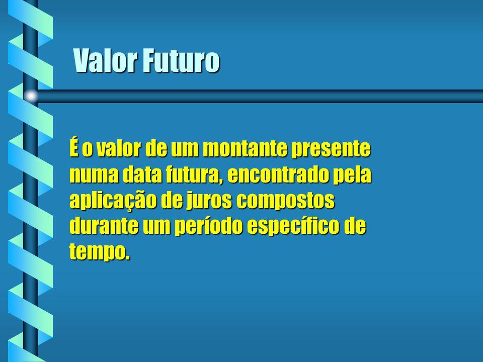 Valor Futuro É o valor de um montante presente numa data futura, encontrado pela aplicação de juros compostos durante um período específico de tempo.