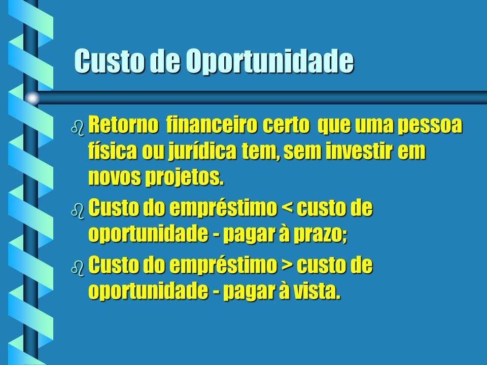 Custo de Oportunidade Retorno financeiro certo que uma pessoa física ou jurídica tem, sem investir em novos projetos.