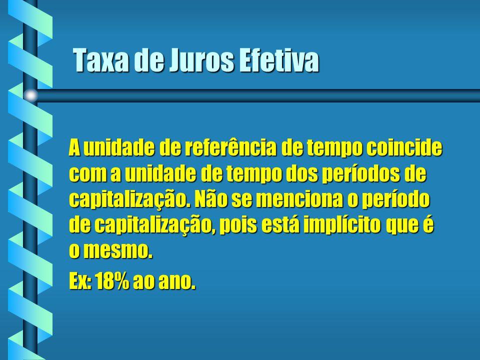 Taxa de Juros Efetiva