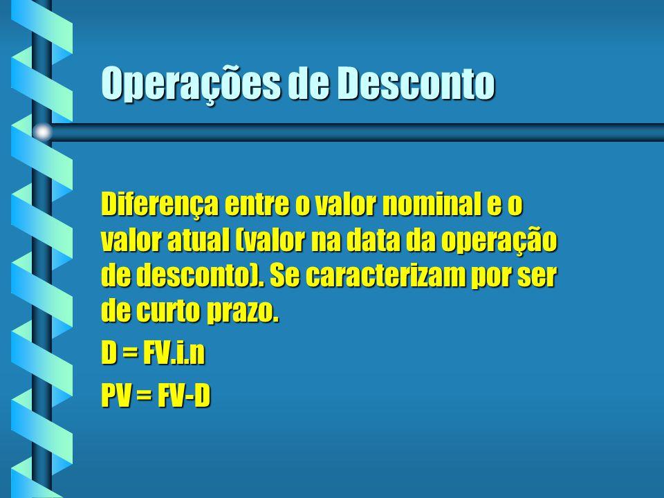 Operações de Desconto