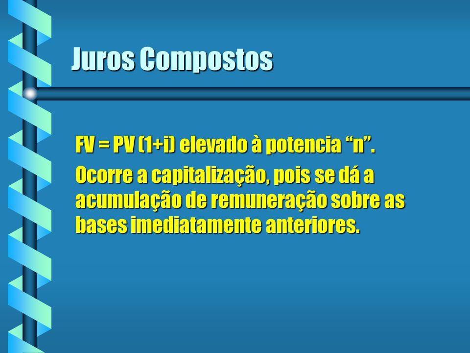 Juros Compostos FV = PV (1+i) elevado à potencia n .