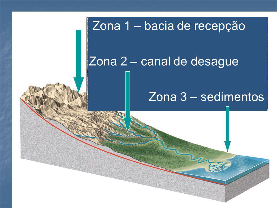 Zona 1 – bacia de recepção