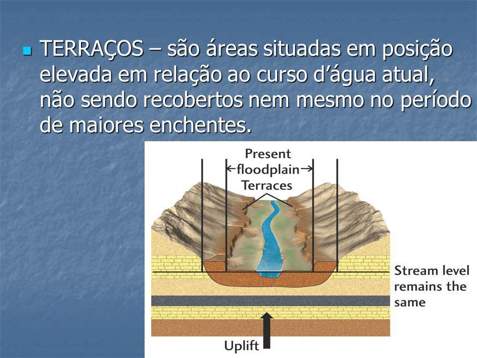 TERRAÇOS – são áreas situadas em posição elevada em relação ao curso d'água atual, não sendo recobertos nem mesmo no período de maiores enchentes.