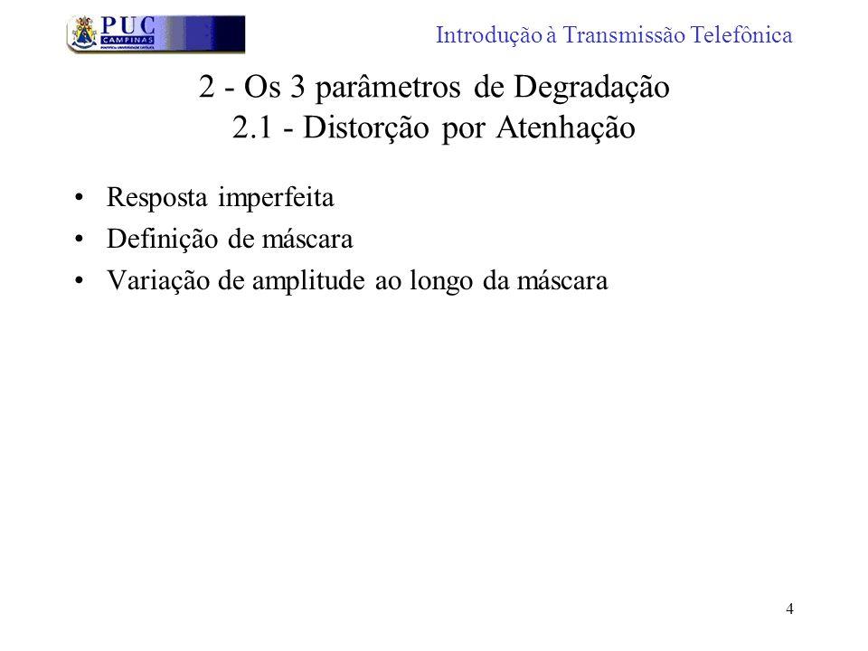 2 - Os 3 parâmetros de Degradação 2.1 - Distorção por Atenhação