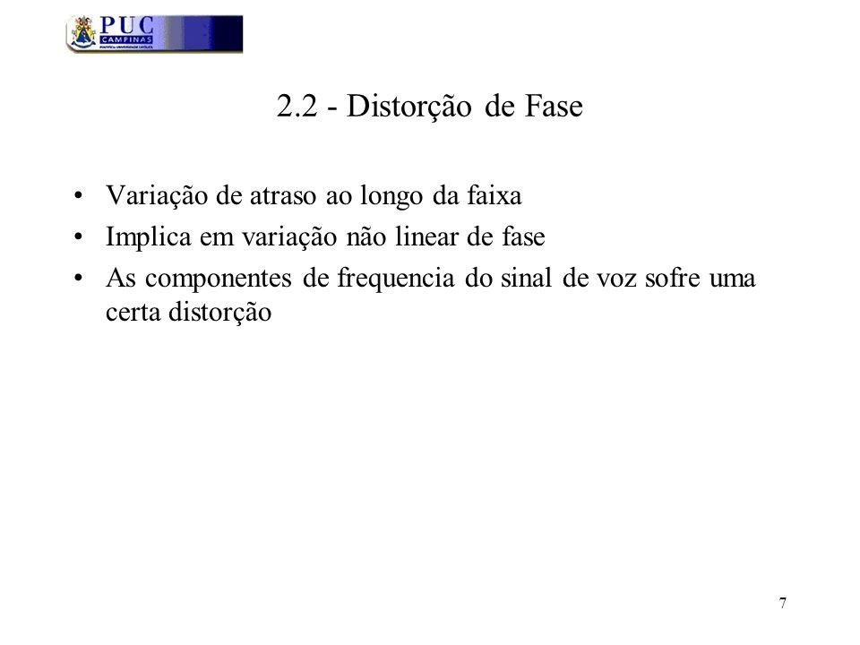 2.2 - Distorção de Fase Variação de atraso ao longo da faixa