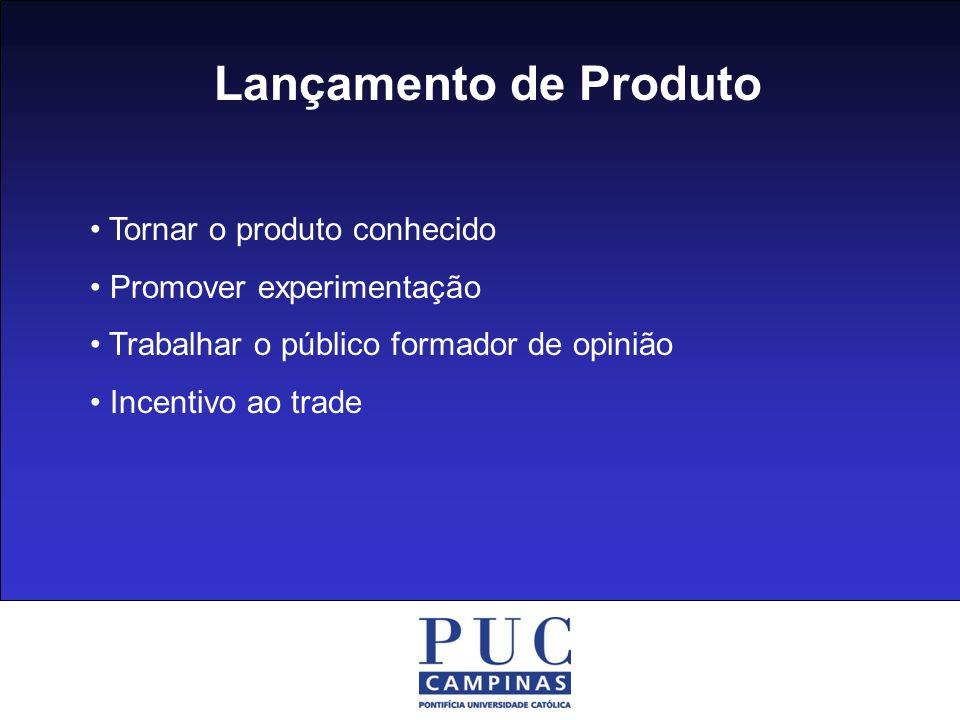Lançamento de Produto • Tornar o produto conhecido