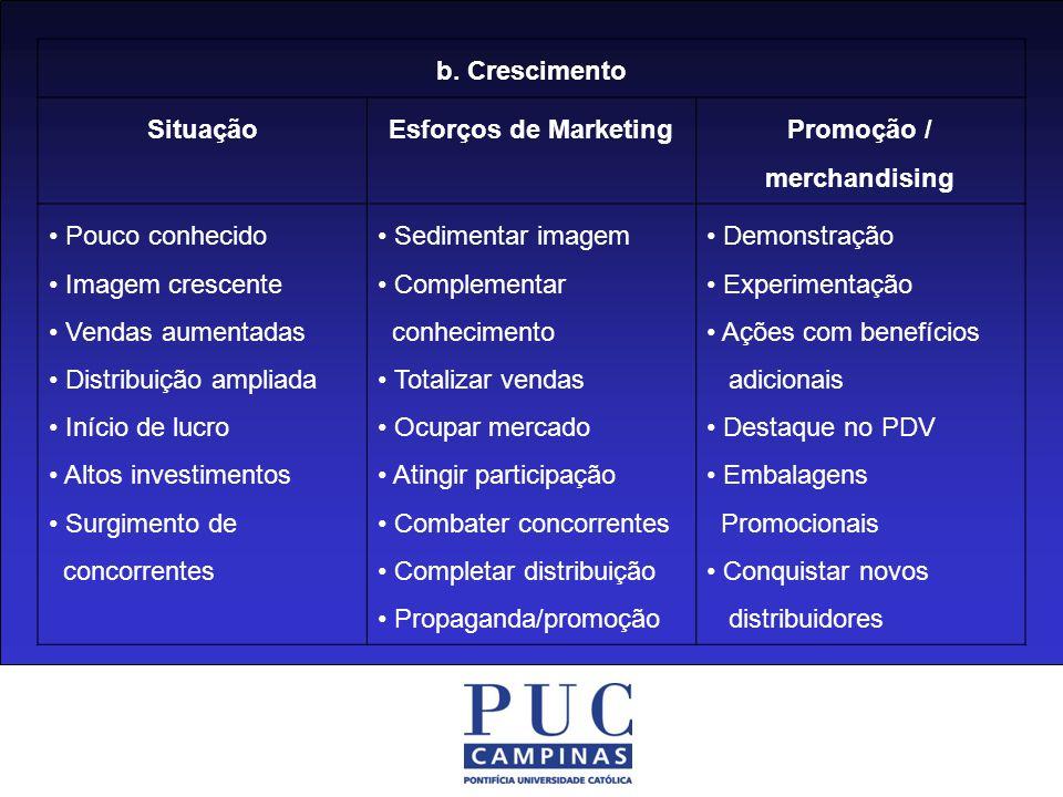 Promoção / merchandising