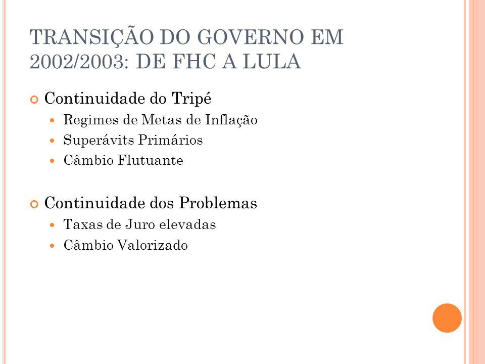 TRANSIÇÃO DO GOVERNO EM 2002/2003: DE FHC A LULA