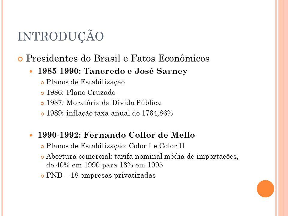 INTRODUÇÃO Presidentes do Brasil e Fatos Econômicos