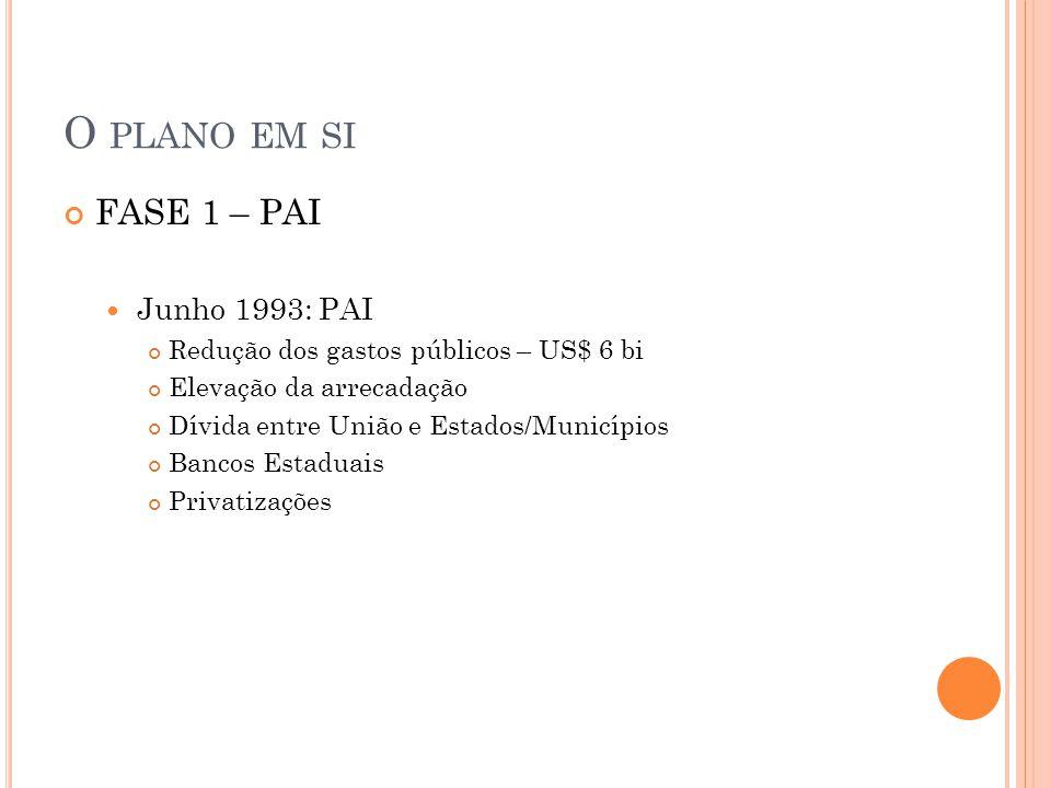 O plano em si FASE 1 – PAI Junho 1993: PAI