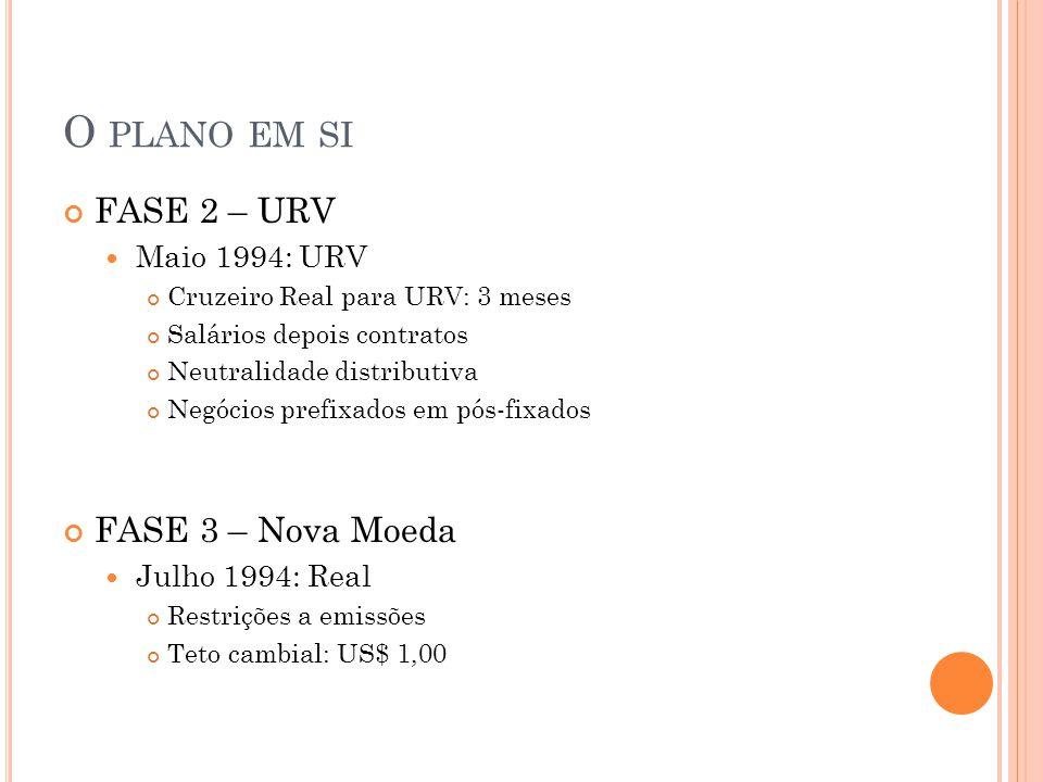 O plano em si FASE 2 – URV FASE 3 – Nova Moeda Maio 1994: URV