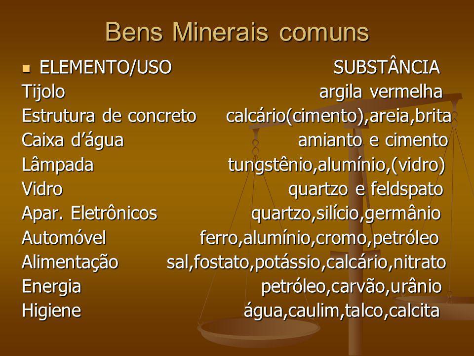 Bens Minerais comuns ELEMENTO/USO SUBSTÂNCIA Tijolo argila vermelha