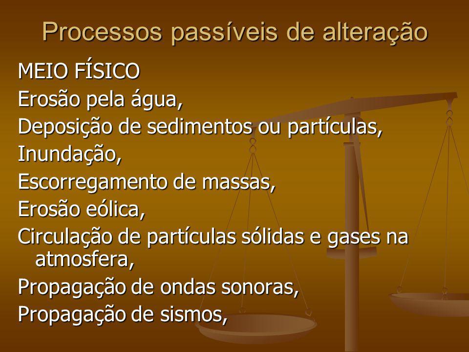 Processos passíveis de alteração