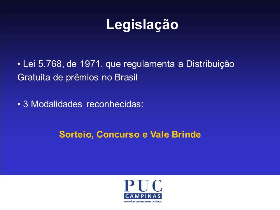 Legislação • Lei 5.768, de 1971, que regulamenta a Distribuição