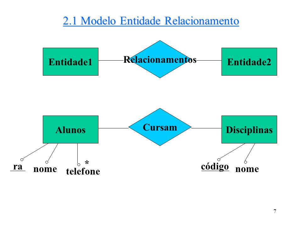 2.1 Modelo Entidade Relacionamento