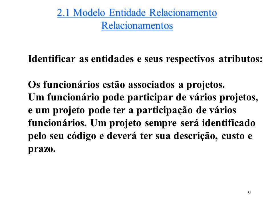 2.1 Modelo Entidade Relacionamento Relacionamentos