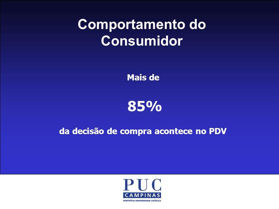 Comportamento do Consumidor da decisão de compra acontece no PDV