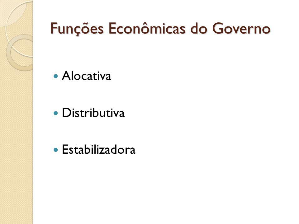 Funções Econômicas do Governo