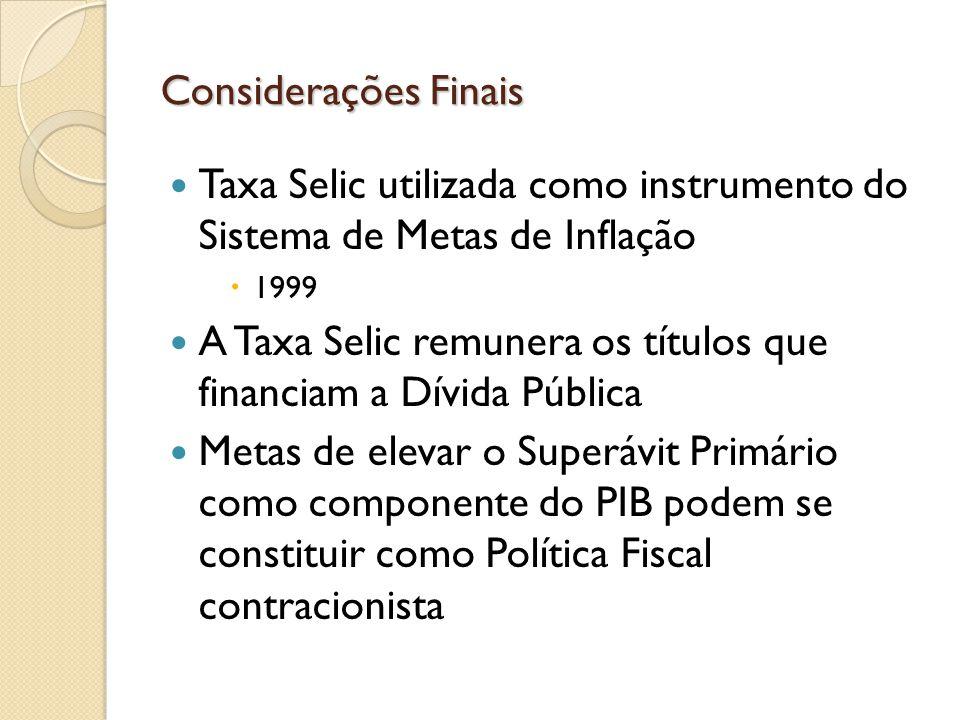 Taxa Selic utilizada como instrumento do Sistema de Metas de Inflação