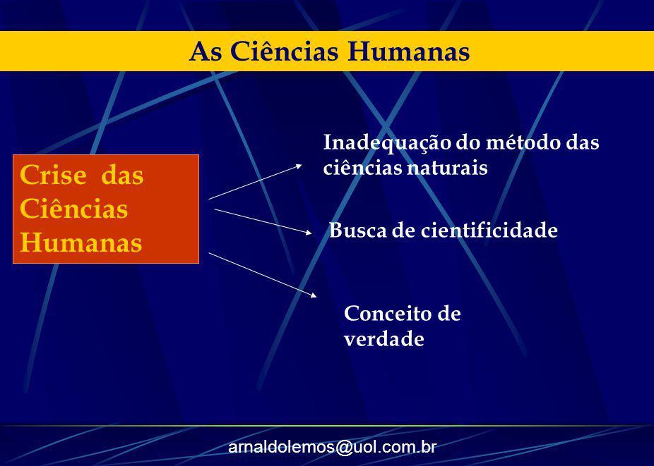 Crise das Ciências Humanas