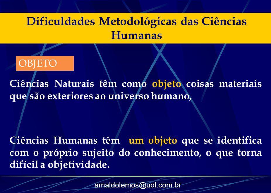 Dificuldades Metodológicas das Ciências Humanas