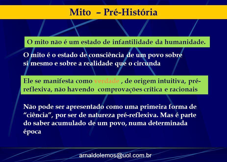 Mito – Pré-História O mito não é um estado de infantilidade da humanidade.