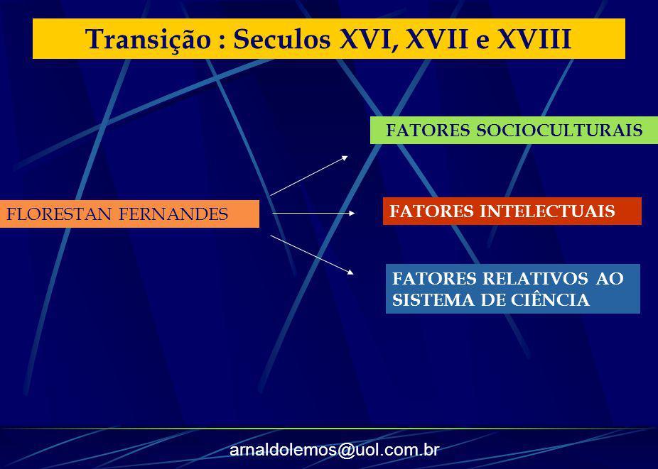 Transição : Seculos XVI, XVII e XVIII