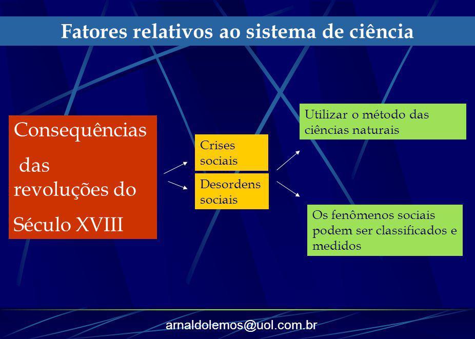 Fatores relativos ao sistema de ciência
