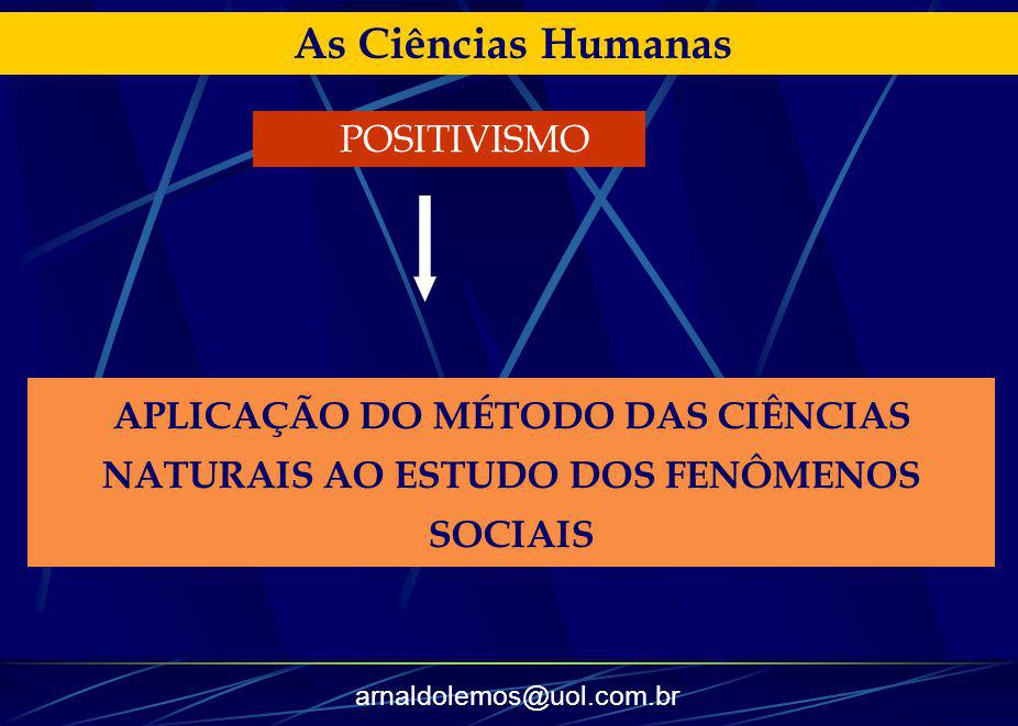 As Ciências Humanas POSITIVISMO.