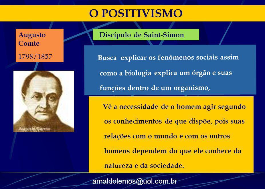 O POSITIVISMO Augusto Comte. 1798/1857. Discípulo de Saint-Simon.