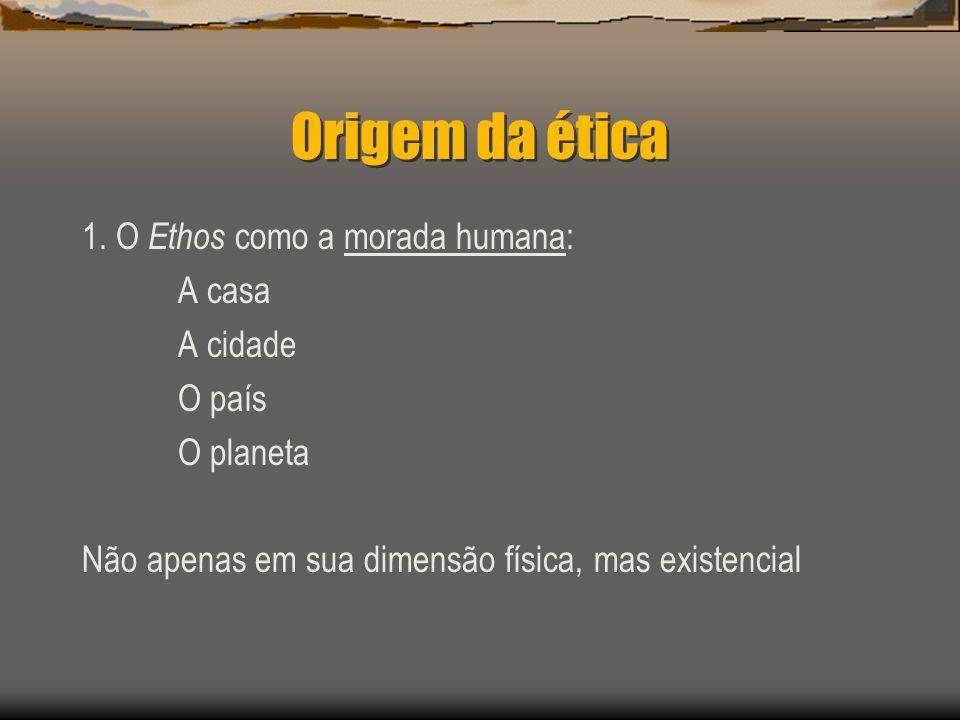 Origem da ética 1. O Ethos como a morada humana: A casa A cidade