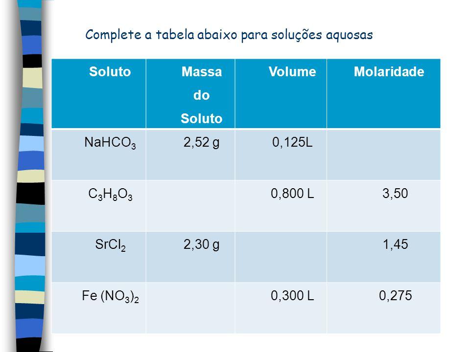 Complete a tabela abaixo para soluções aquosas