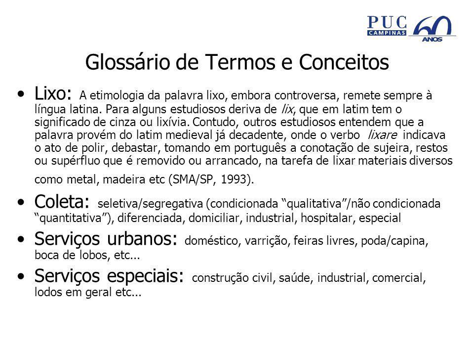 Glossário de Termos e Conceitos
