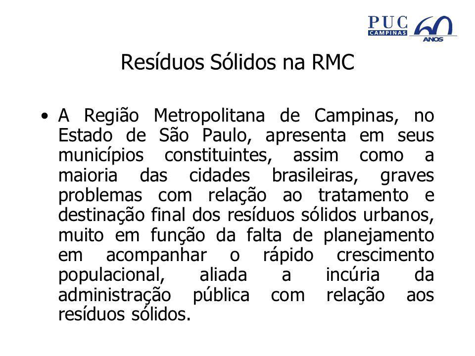 Resíduos Sólidos na RMC