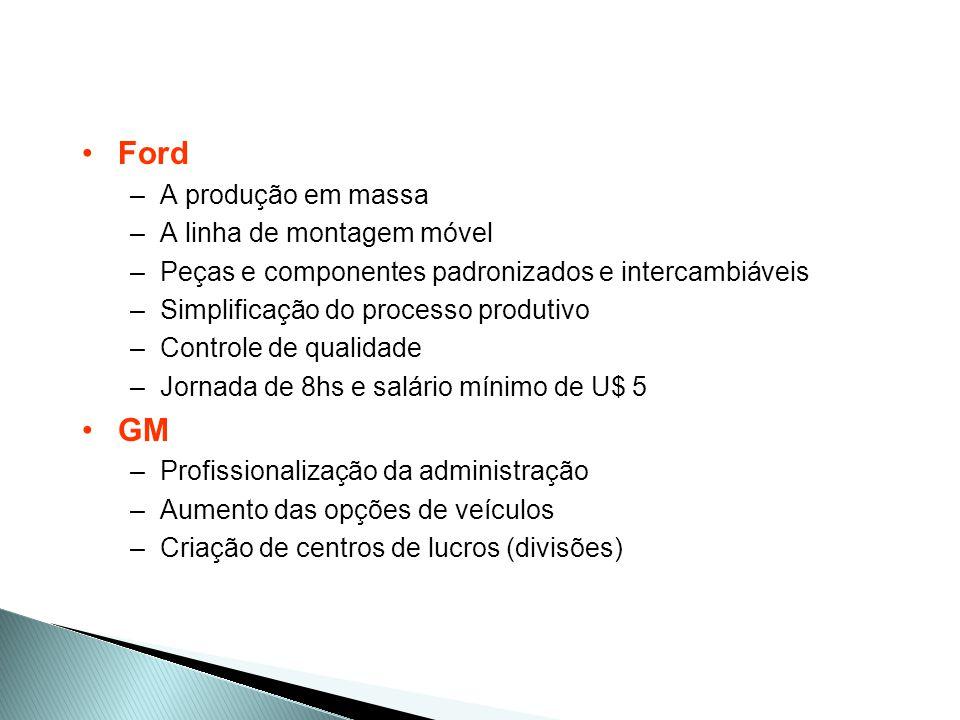 Ford GM A produção em massa A linha de montagem móvel